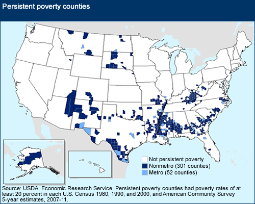 Persistent poverty counties chart