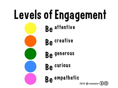 Levels of Engagement: Be attentive, creative, generous, curious and empathetic @ronmader