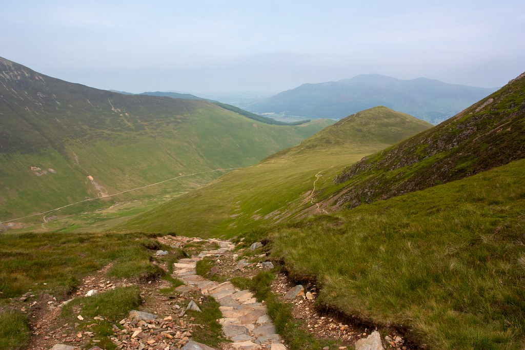 Coledale and Outerside