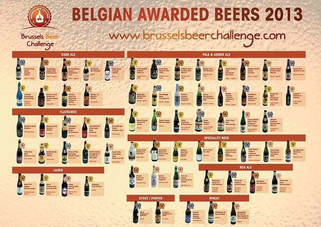 BBC-Belgian-Winners-2013