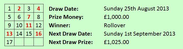 Lottery 25082013