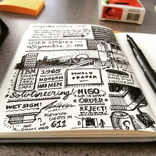 User story refinement voting sketchnote doodling keeps me awake. | by Mike Rohde