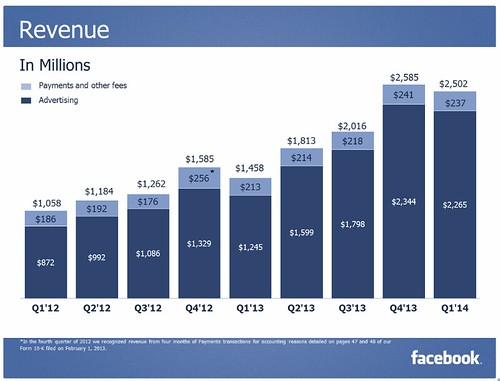 Facebook_Q1_2014_Earnings 2
