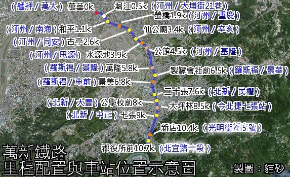 萬新鐵路里程配置與車站示意圖。製圖:貓砂