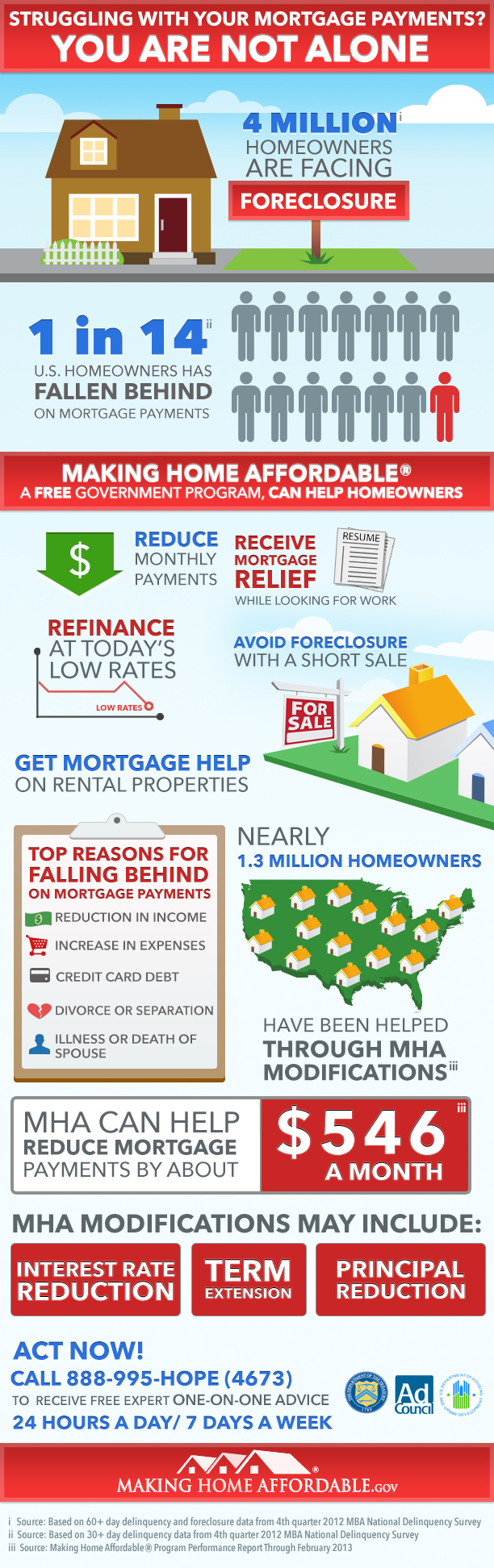 Struggling with Mortgage Payments. You're Not Alone