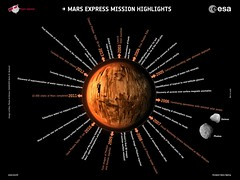 Mars Express 10 year highlights