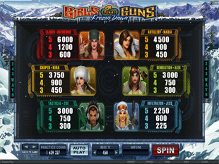 Girsl with Guns - Frozen Dawn Slots Payout