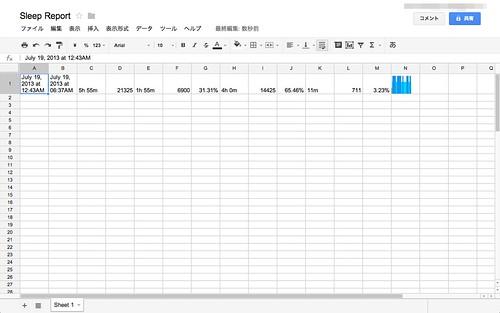 7 IFTTT Google Drive SleepData