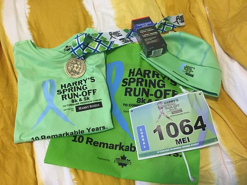 Harry's Spring Run-off race kit