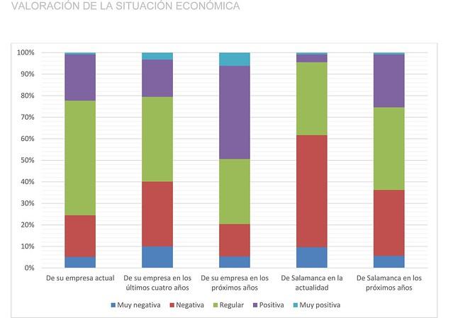 valoracion_economica_ok_ok