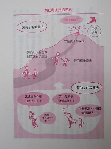 20120416-愛與信任感2-1