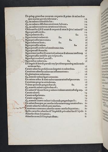 Marginal drawing in Celsus, Aurelius Cornelius: De medicina