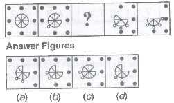 BITSAT 2013 Question Paper with Answers