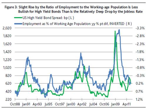 Unemployment Matters