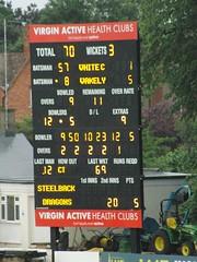 Northants Steelbacks v Glamorgan Welsh Dragons, T20 Cricket.