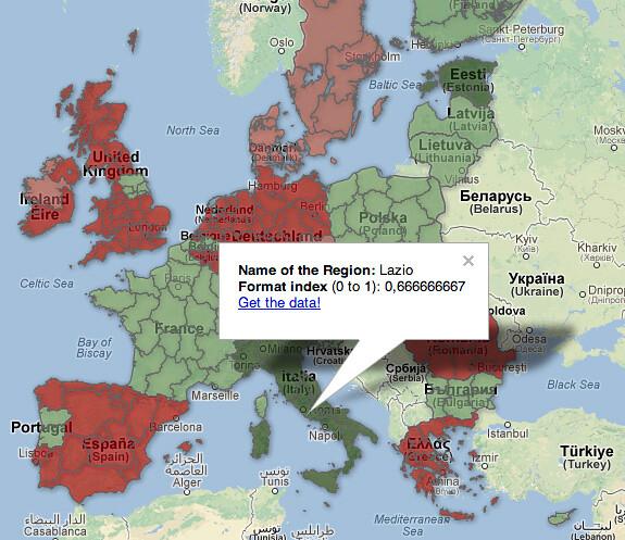 EU structural funds