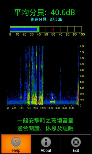 噪音捕手APP測量中實際畫面,依照分貝量大小,而有不同顏色及說明。圖片來源:Google Play截圖。