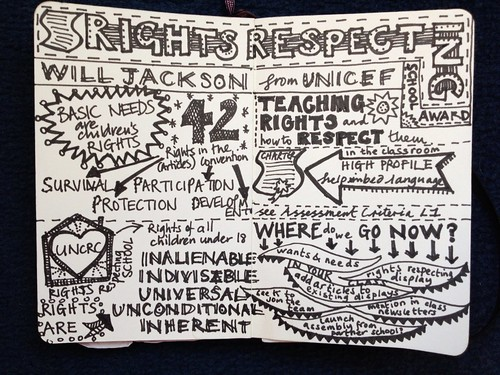 Rights Respecting School Award sketchnotes. #sketchnotes