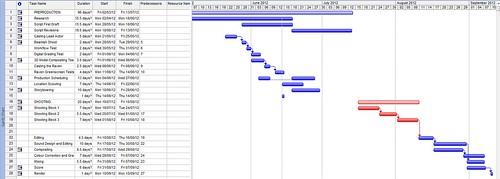 Work Schedule 2