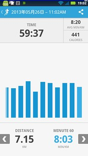 20130526_RunKeeper(Running-1)_JOGLISフレンズランSP