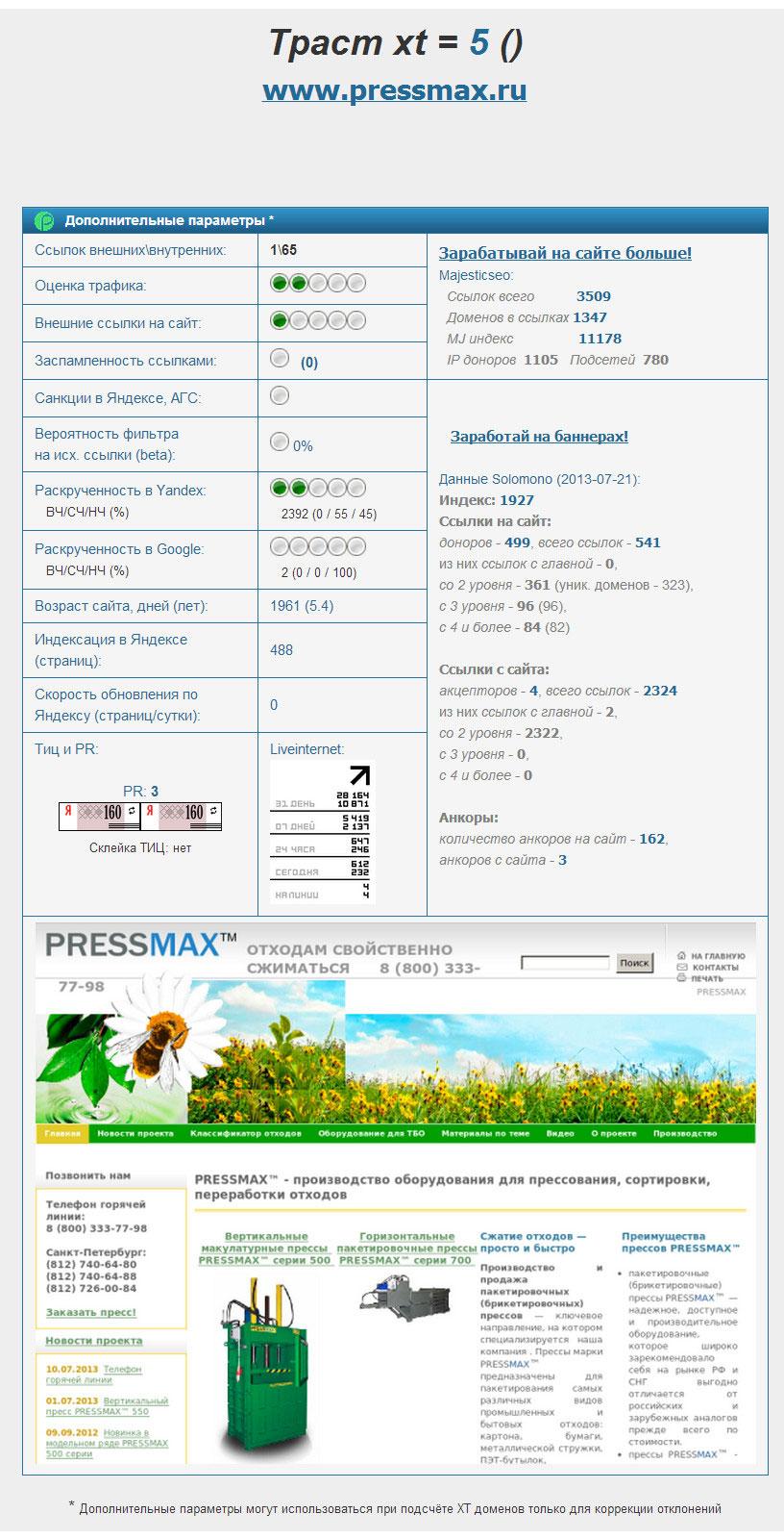 Продвижение сайта pressmax.ru траст