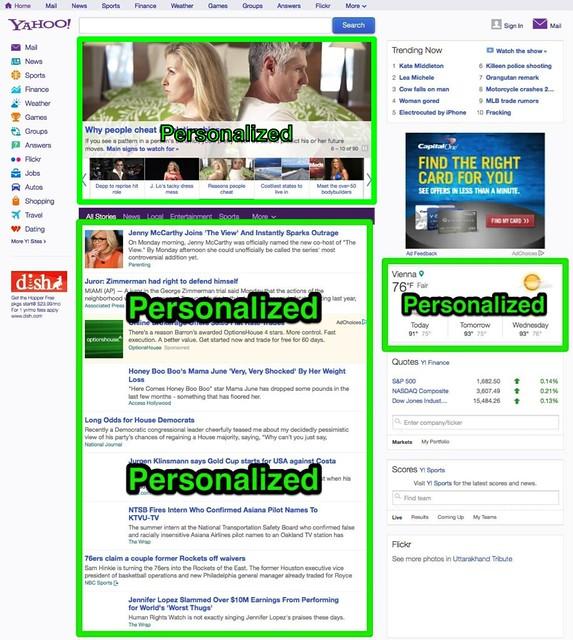 yahoo_personalization