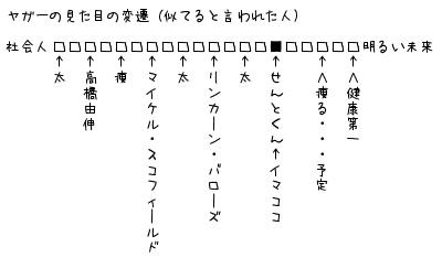 2013-05-29_weight