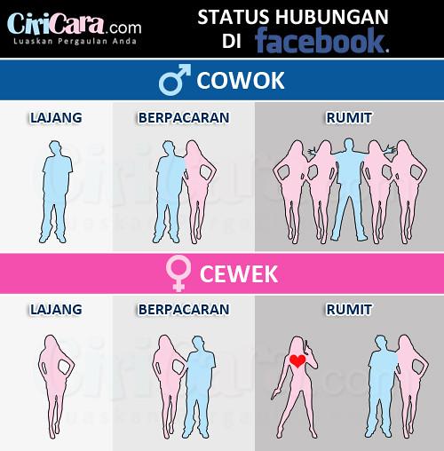 CiriCara-Infografis-Status-Hubungan-di-Facebook