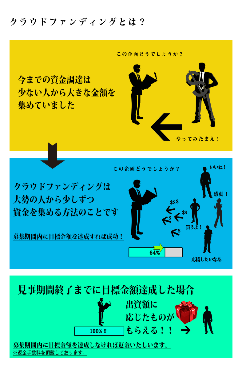 service_01_サービス概要-復元