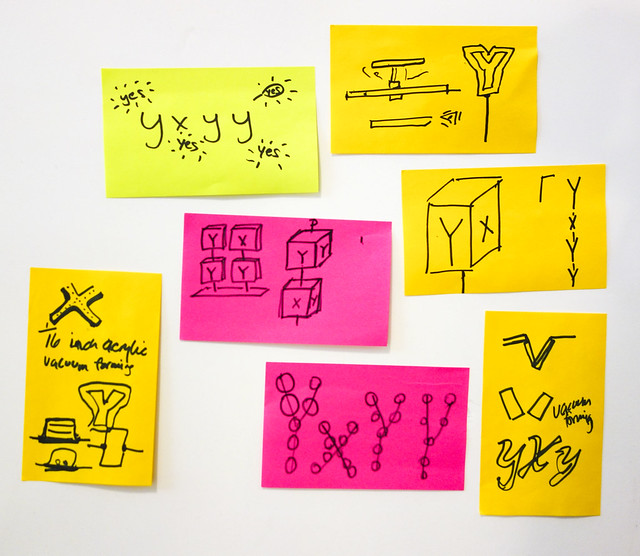 post-it ideas
