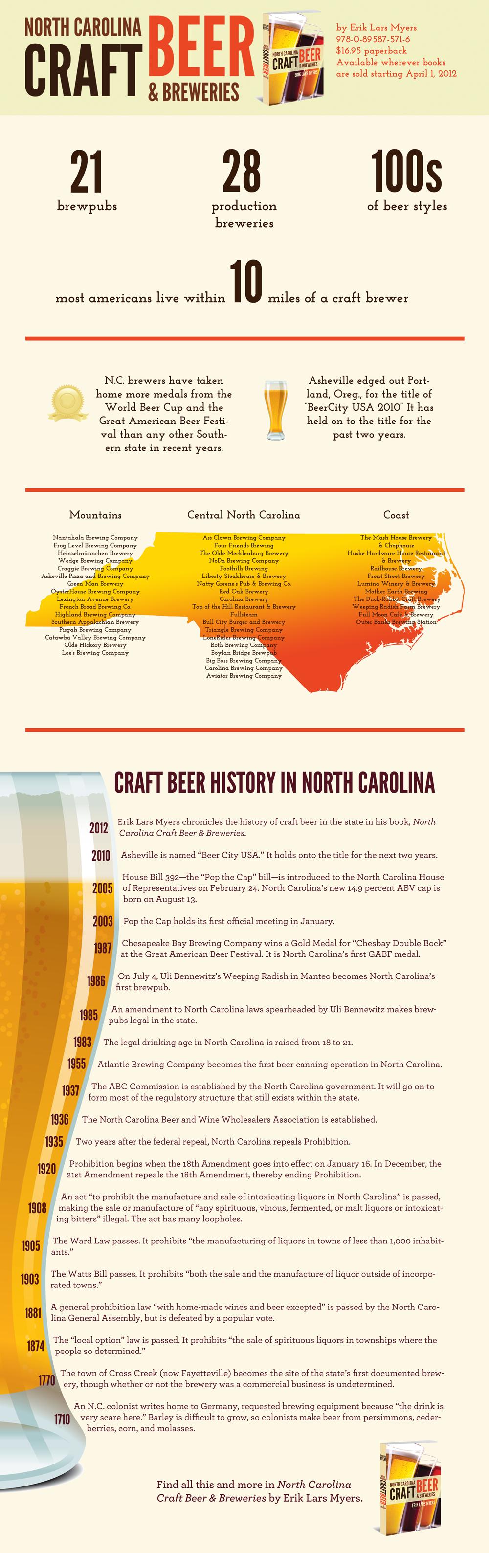 nc-infographic