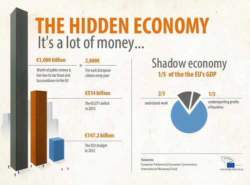 Tax evasion infographic
