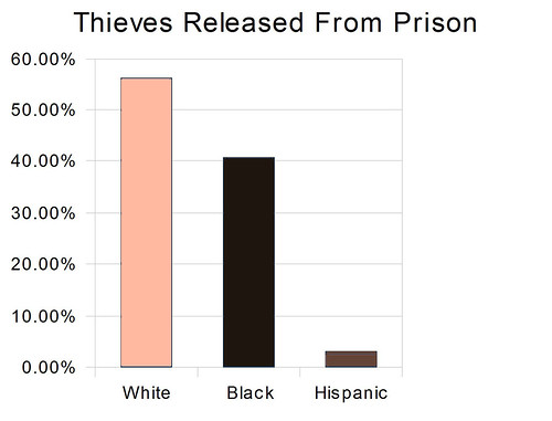 ThievesReleased