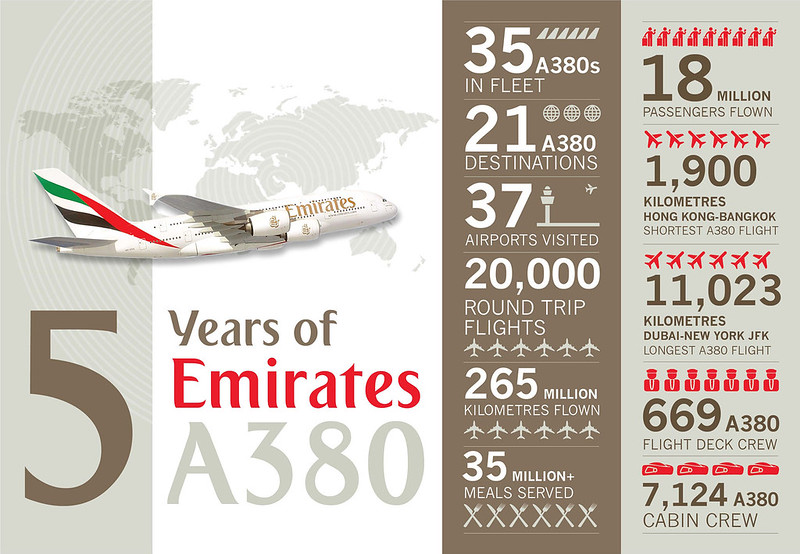 Emirates-A380-First-Class.jpg