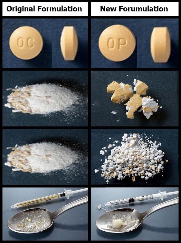 OxyContin OC versus OP