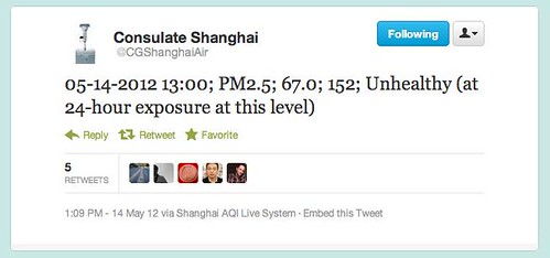 Air pollution in Shanghai today