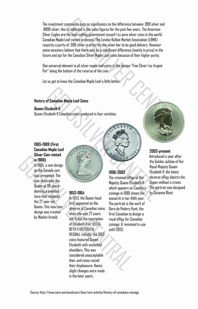 Canadian Maple Leaf Silver Coin, Real vs fake Canadian Maple Silver, Silver Coin, Genuine and fake Canadian Maple Silver