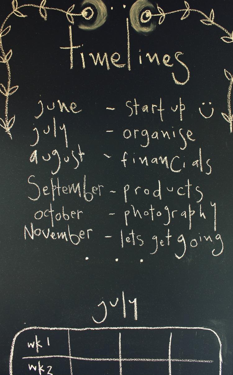 timeline chalkboard