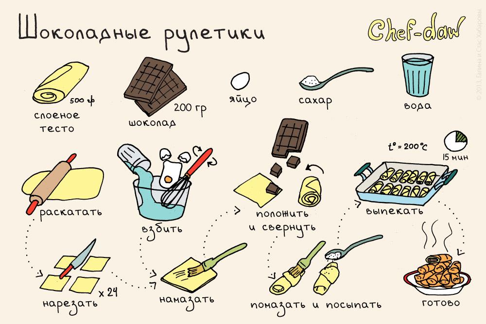 chef_daw_shokoladnie_ruletiki
