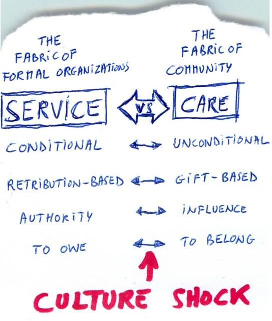 Service versus Care
