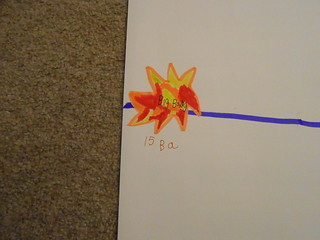 Timeline- Big Bang to Now (10)