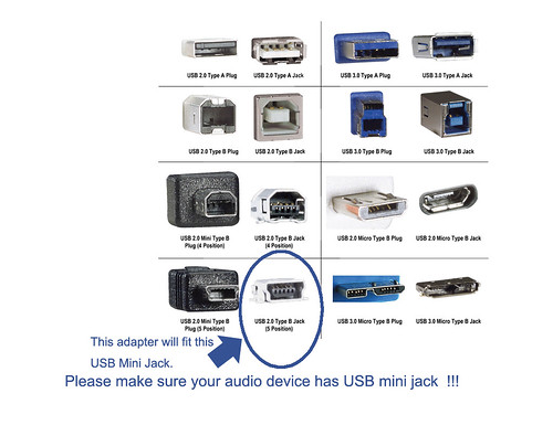 Mini usb music device to mercedes benz mmi ami music for Mercedes benz music system