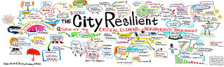 Day-2_City Resilient Large Group