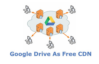 Google Drive as free CDN