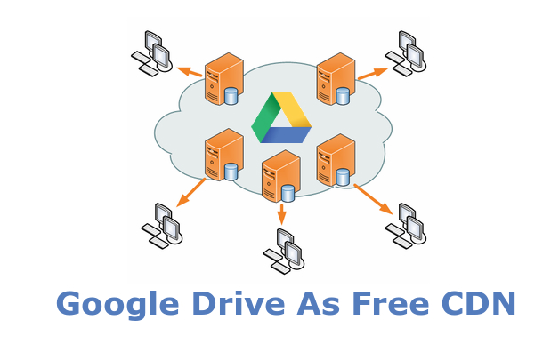 Google Drive as free CDN to your website by Anil Kumar Panigrahi