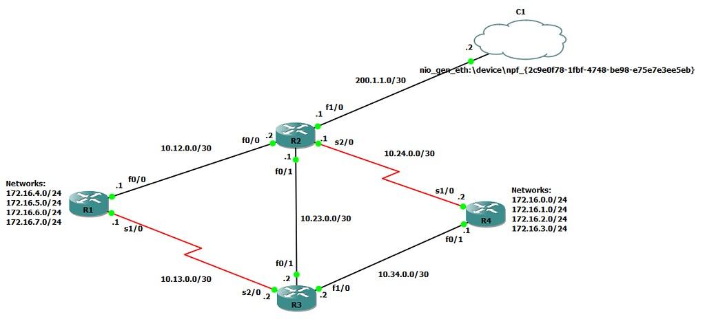 EIGRP-Diagram
