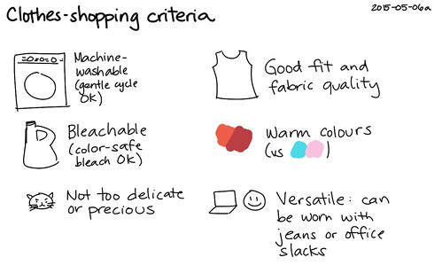2015-05-06a Clothes-shopping criteria -- index card #shopping