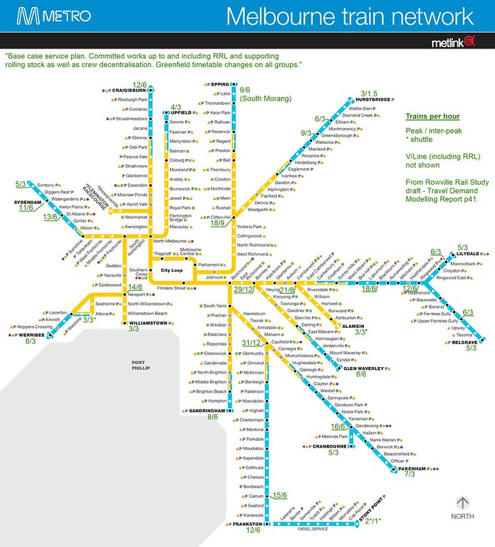 Rowville study: 2021 proposed train services