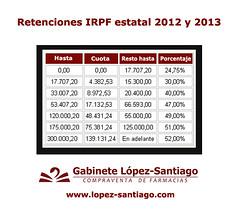 Retenciones IRPF estatal 2012 y 2013