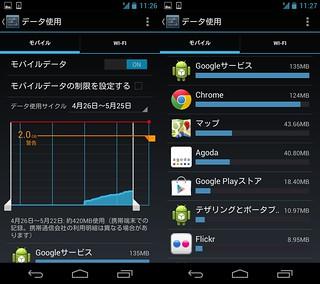 data_amount